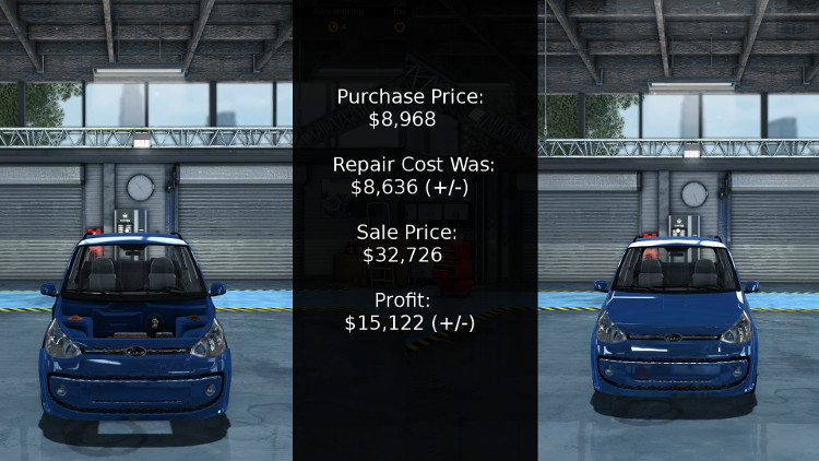 Here we have the cost vs profit breakdown for a complete rebuild of a Rino Piccolo in Car Mechanic Simulator 2015.
