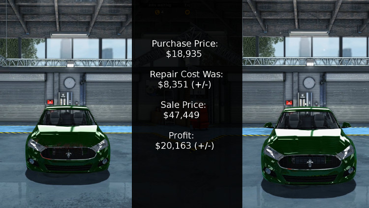 Breakdown of the cost vs profit for a complete rebuild of the Royale Crown in Car Mechanic Simulator 2015.