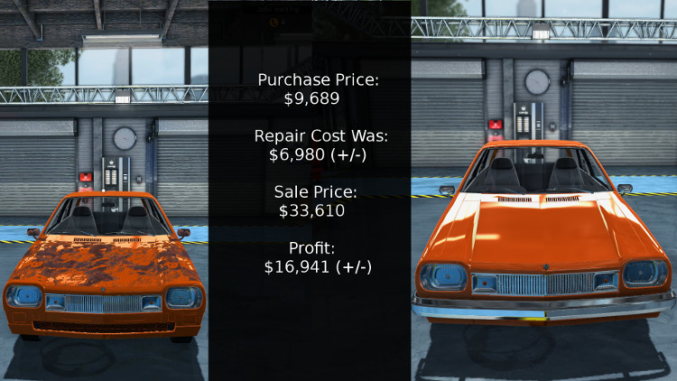 Here we have the cost vs profit summary for rebuilding the Salem Flamo from Car Mechanic Simulator 2015.