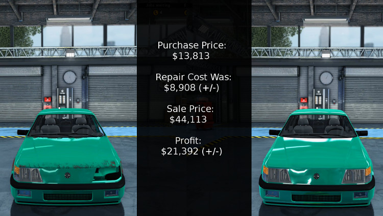 Cost vs profit details for a complete rebuild of the Salem Kieran from Car Mechanic Simulator 2015.