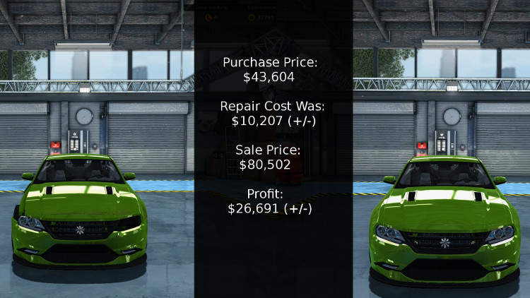 The numbers for a complete rebuild of a Salem Spectre from Car Mechanic Simulator are a bit surprising as far as the profit margin goes.